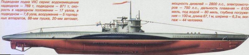 подводные лодки третьего рейха проект 21